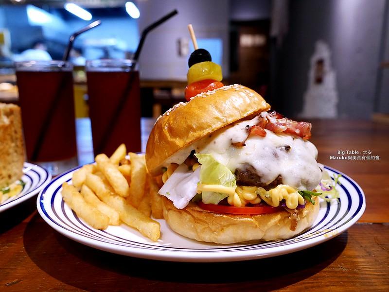 【台北 大安區】Big Table創意三明治手工漢堡,年代小確幸推薦 @Maruko與美食有個約會
